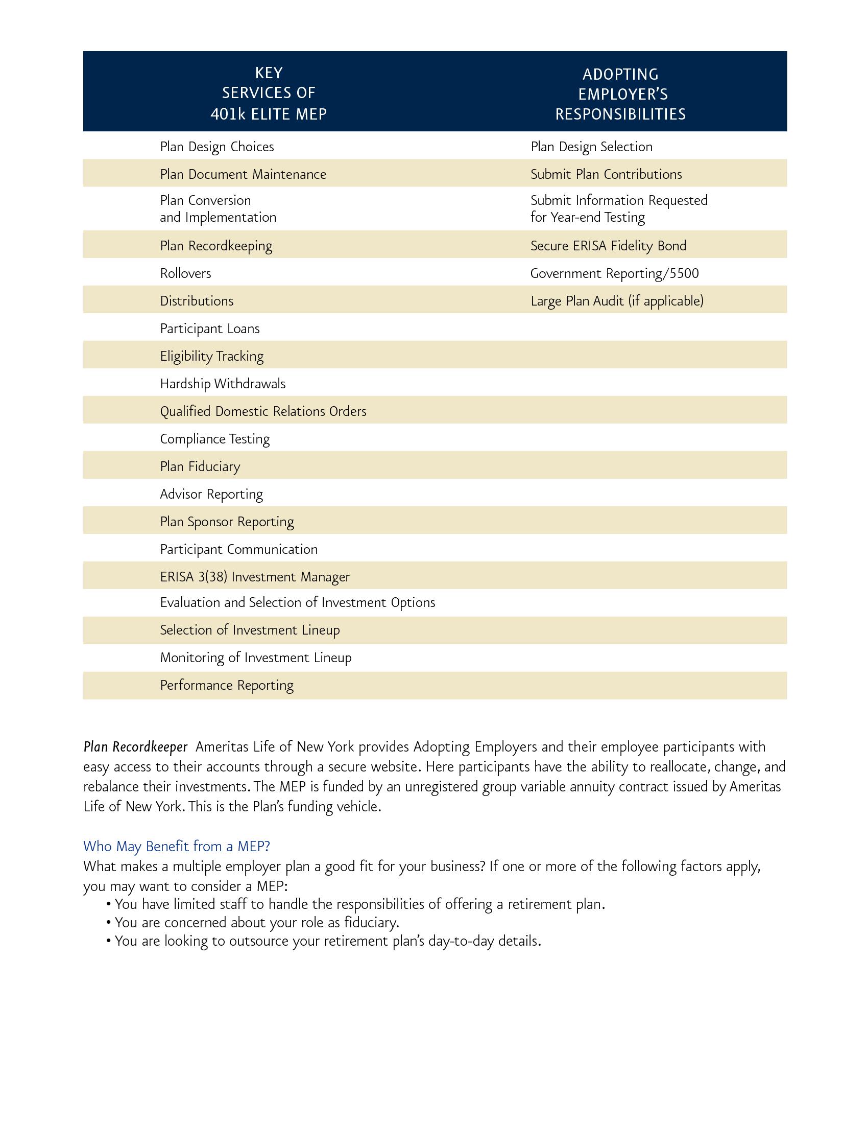 Advisorselect - 401k ELITE Multiple Employer Plan (MEP)®