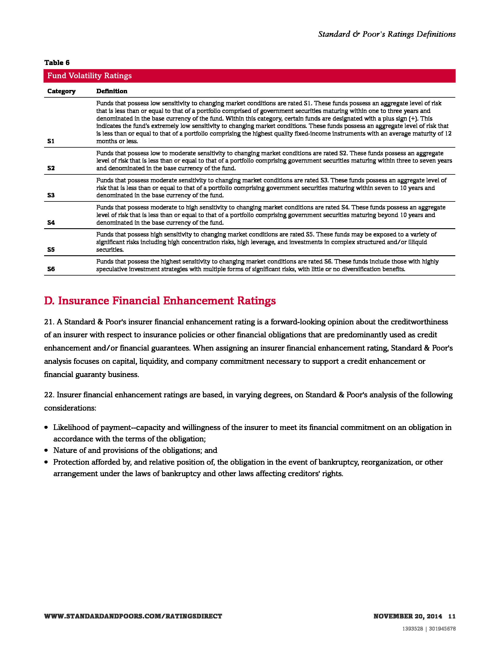 Advisorselect - Standard & Poor's Ratings Definitions