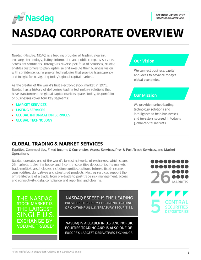 Advisorselect - Corporate Fact Sheet 2015